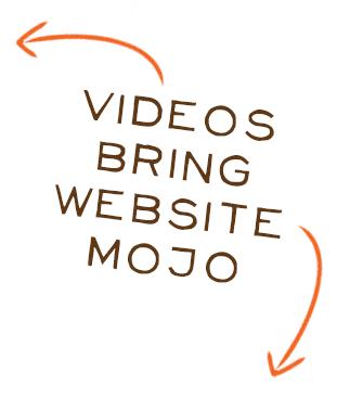 videos add website mojo